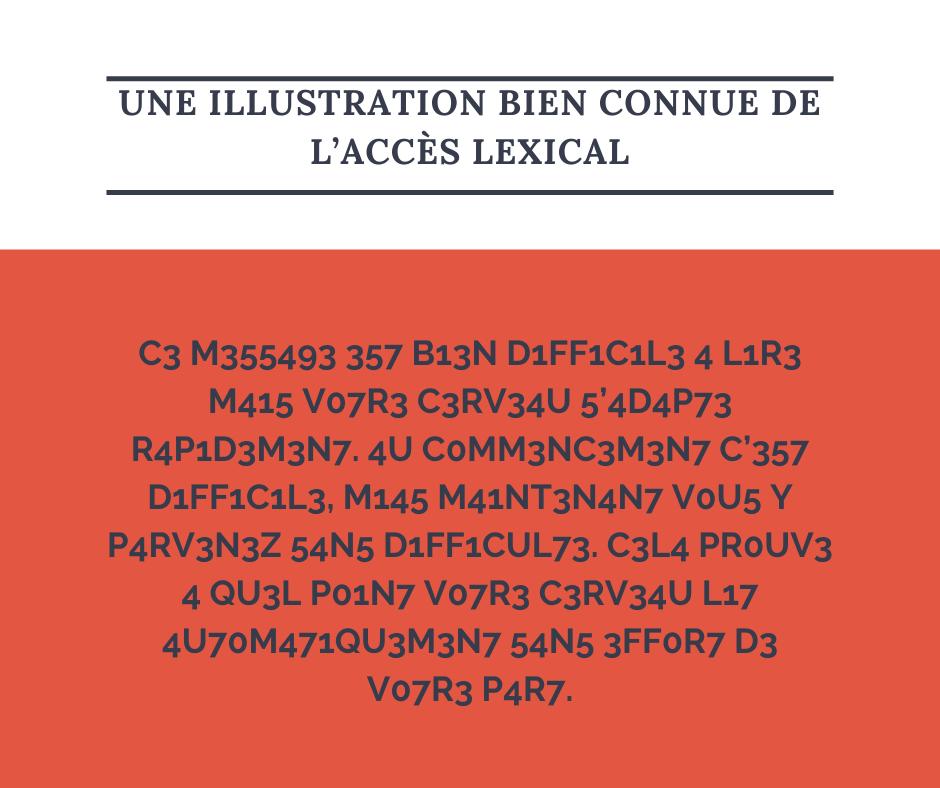 Illustration de l'accès lexical : progresser en anglais nécessite de s'approprier la reconnaissance des mots