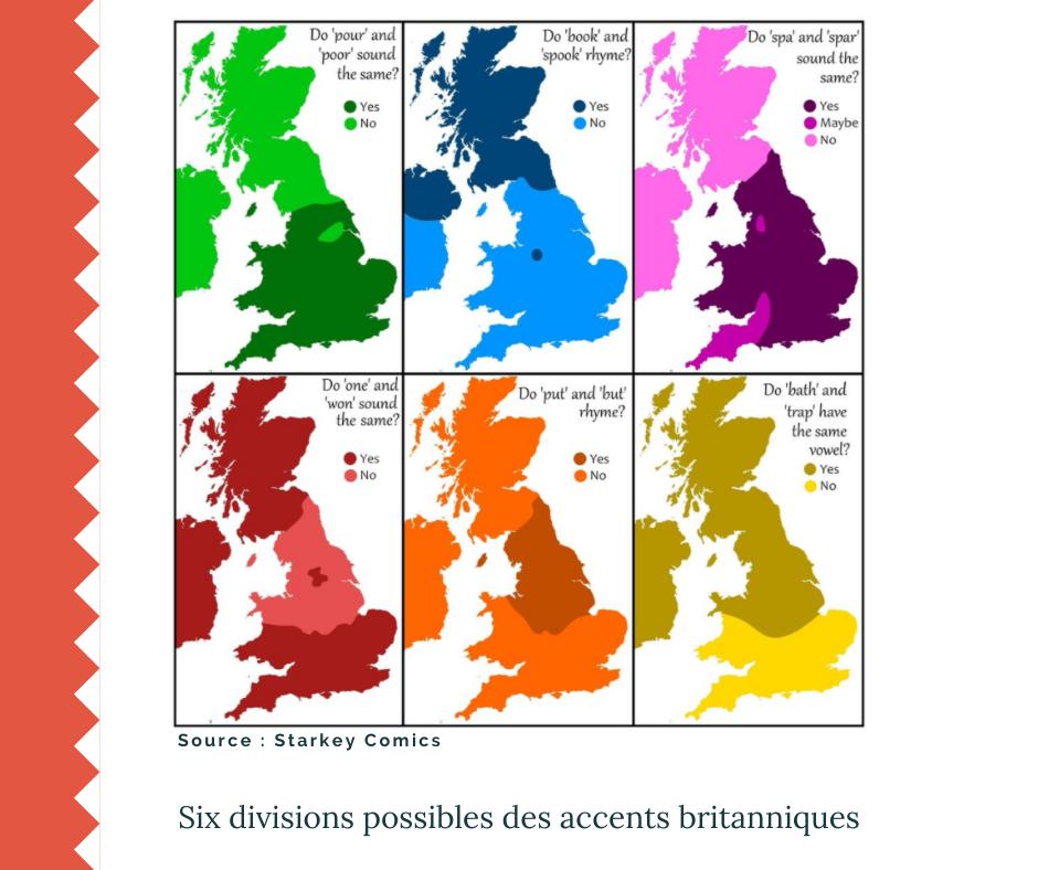 Six façons différentes de diviser les accents britanniques en fonction de la prononciation de certains mots de vocabulaire