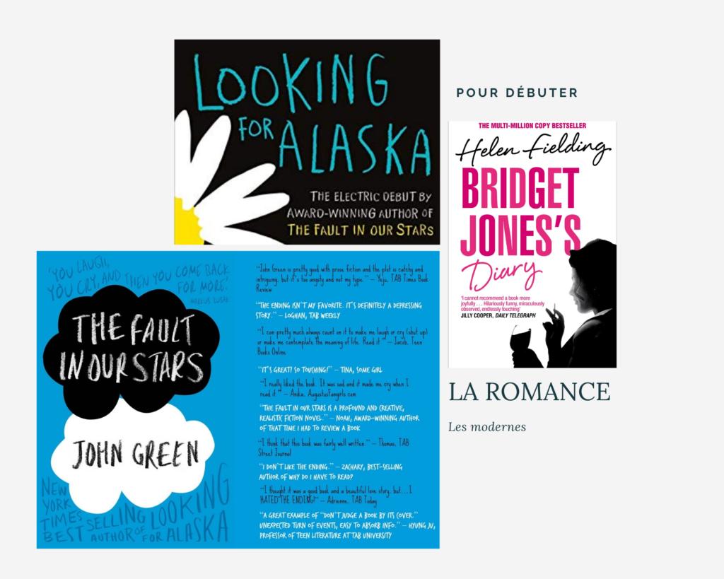 Progresser grâce aux livres en anglais : suggestions romans en anglais